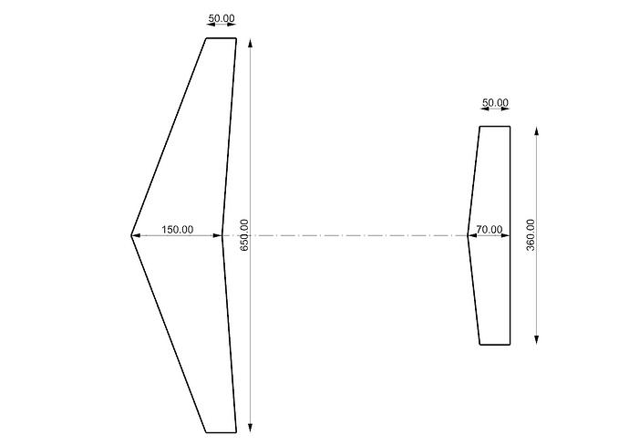 foil diagram