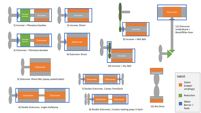 propulsionsysystems