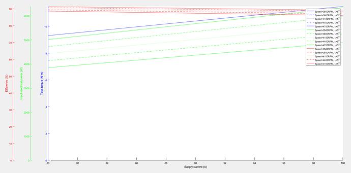 190303_Plot_Current-vs-torque