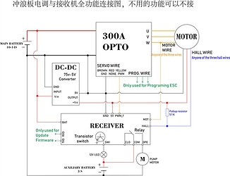 300A ESC connection with UBEC and receiver