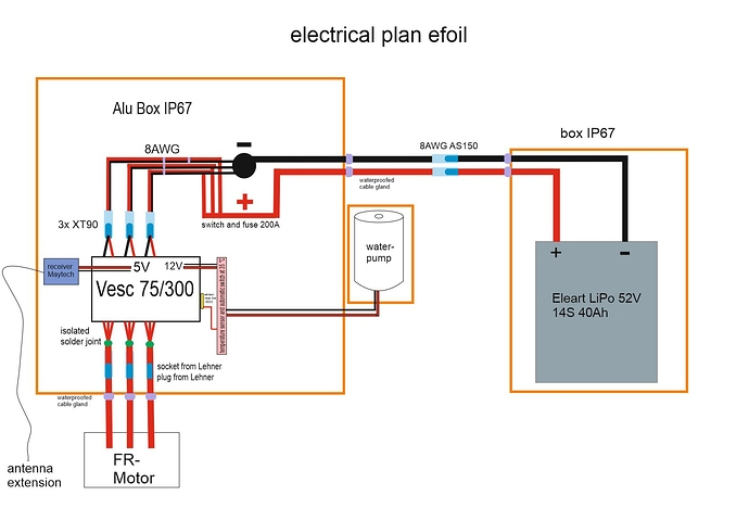 electrical plan efoil