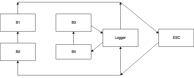 4-batts-with-logger