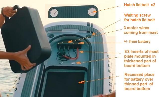 Surffic Hatch Int comments