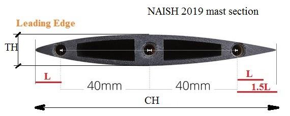NAISH%20mast%202019