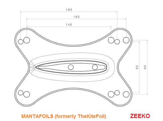 Mantafoils TKF Zeeko plate