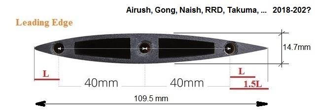 AGNR%20110mm%20mast