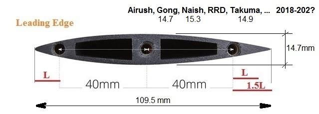 AGNR 110mm mast